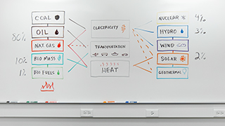 Watch 'How We Make and Use Energy'